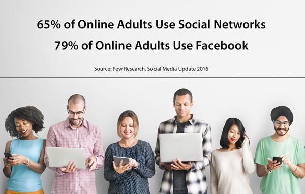 Crecimiento de las Redes Sociales en la Última Década