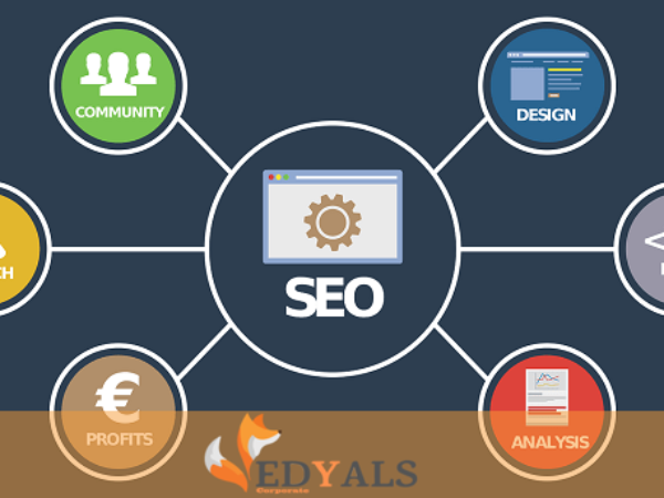 https://edyals.com/wp-content/uploads/2020/02/posicionamiento-SEO-marketing-digital-1-600x450.png